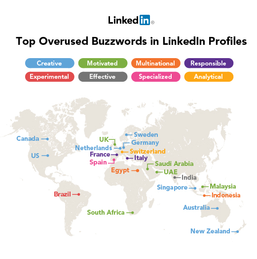 Global Buzzwords 2012 Avoid These Overused Words on Your LinkedIn Profile in 2013