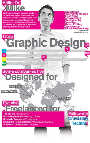Infographic Resumes infographic resume template Anatomy Of A Great Infographic Resume